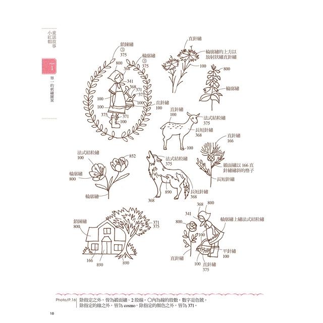 《 童話森林の可愛刺繡 》內含【小狐狸派對】刺繡材料包完整刺繡教學X免出門立即體驗