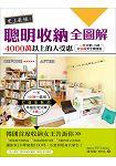 /book/book_page.asp?kmcode=2014220083857&lid=book-index-salepublish&actid=bookindex