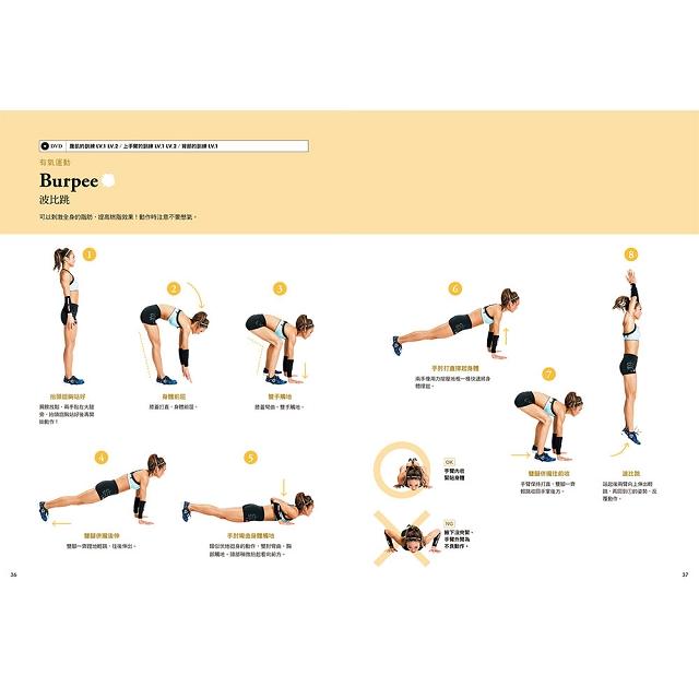 Aya Body健身後愛上自己(附DVD):國內外正流行CrossFit綜合體能訓練!活出自我,活得美麗,活得強健