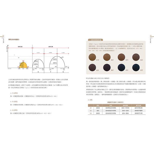 烘豆大全:首爾咖啡學校之父的私房烘豆學