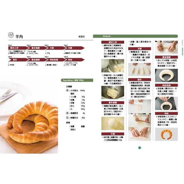 Bread 美味、想像、實踐!
