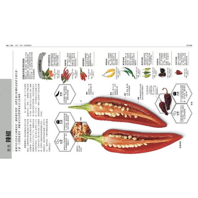 烹飪的科學:聚焦7大類食物,用最新科學研究食材原理,圖解160個烹調上的疑難雜症,讓廚藝臻至完美