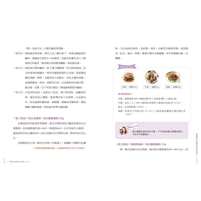營養師的減醣生活提案:獨家限醣5階段X 8大肥胖案例破解 X 50道減醣家常菜,打造不失敗的瘦身計