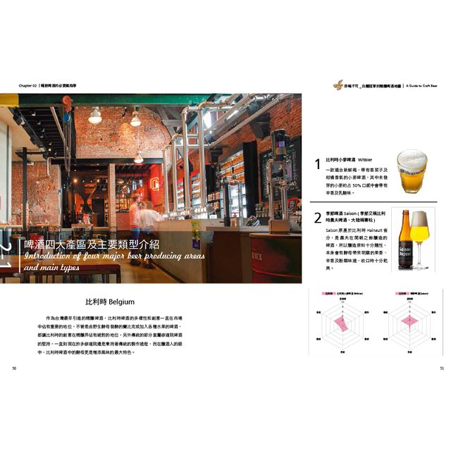非喝不可-自釀冠軍的精釀啤酒地圖:香味獨特╳ 風味絕佳╳ 暢飲小酌啤酒控33風格店散策