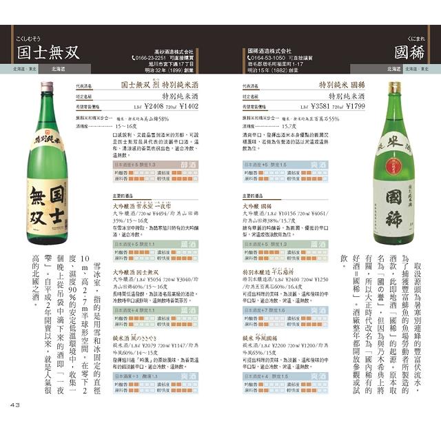手指壽司+日本酒手帳(二冊套書)