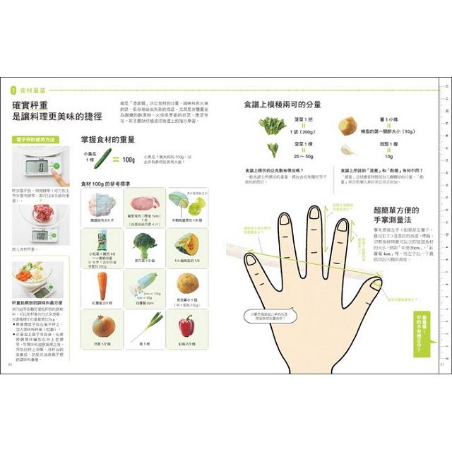 家常菜的基本料理【全圖解】:簡單3-6步驟,一個人到一家人都適用的103道中西日韓食譜從零開始也不怕