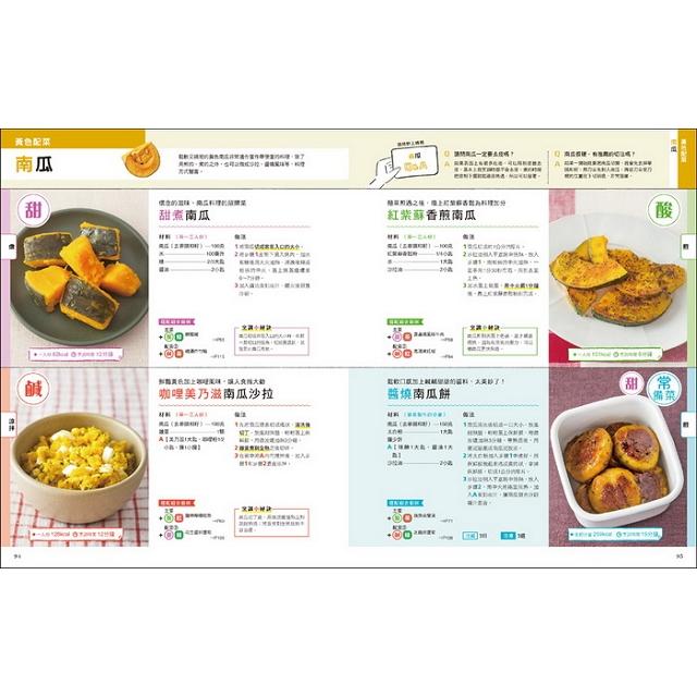 日本媽媽的超省時便當菜:20分鐘做5便當!全書144道菜兼顧全家營養,老公減醣、小孩發育都適用