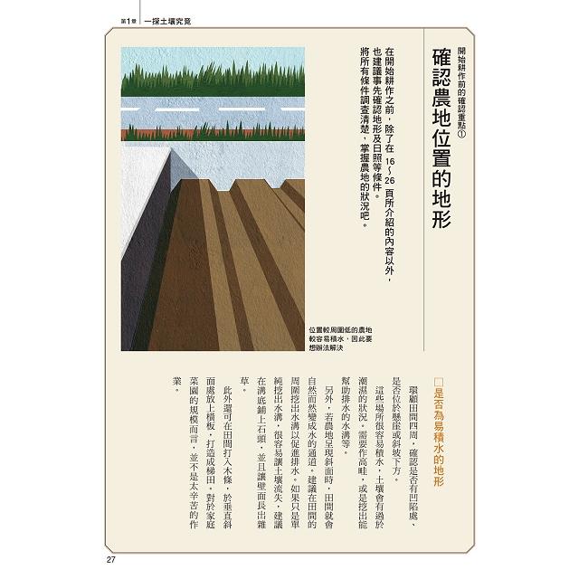 超圖解!土壤與肥料