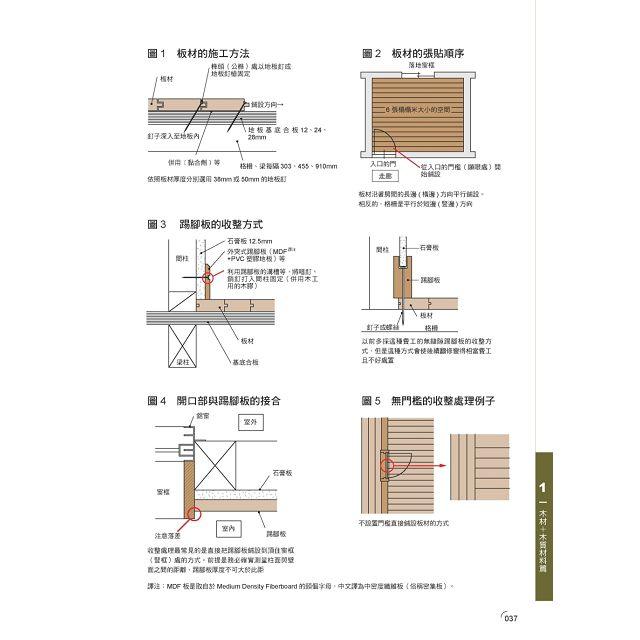 裝潢建材:全面涵蓋各類世界建材╳原理性質施工應用全圖解
