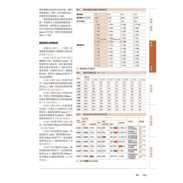 木構造全書:世界頂尖日本木構造權威40年理論與實務集大成