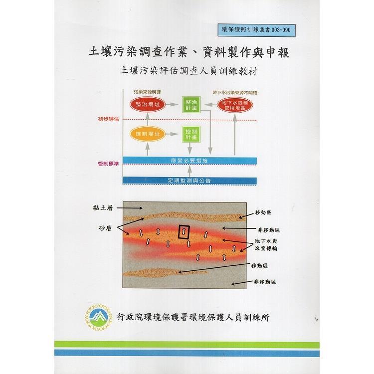 土壤污染調查作業、資料製作與申報