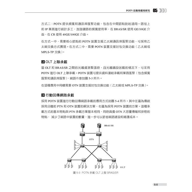 Optical Transport Network - 光傳輸網路傳輸網路