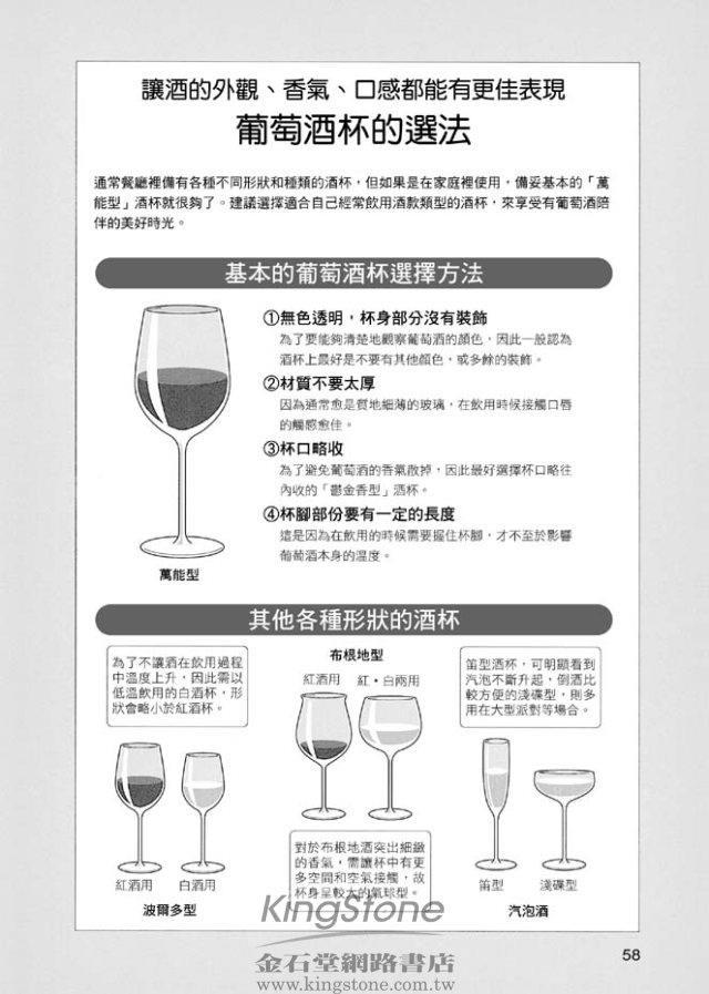 漫畫葡萄酒入門