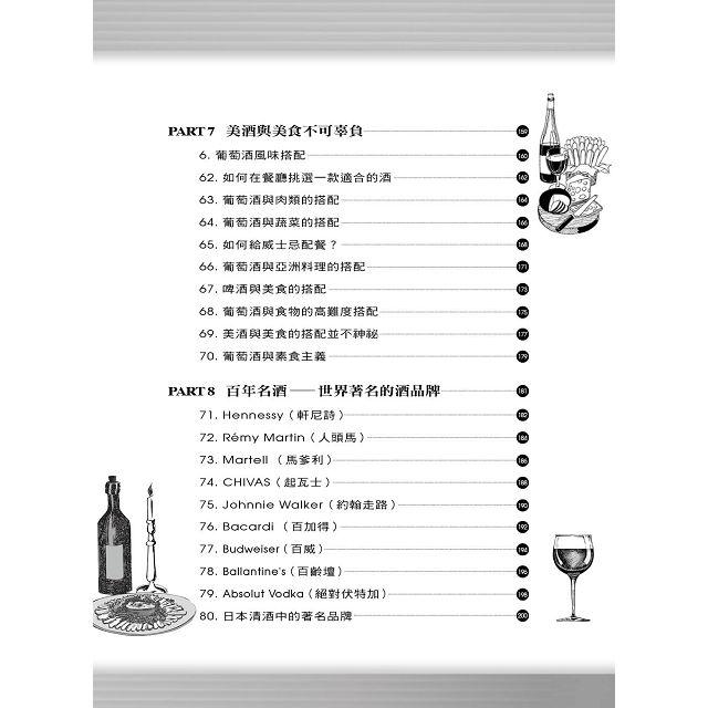 有關酒的100個話題