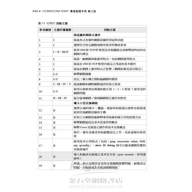 CCENT/CCNA ICND1 640-822專業認證手冊 第三版