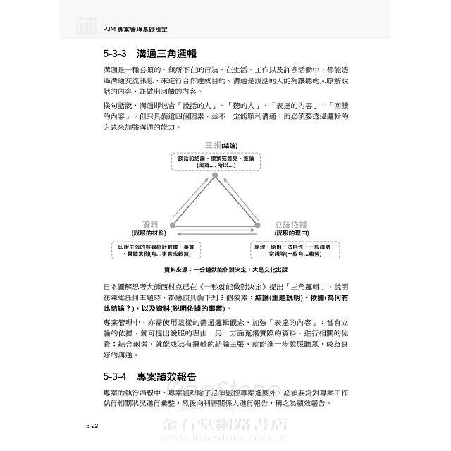 PJM專案管理基礎檢定