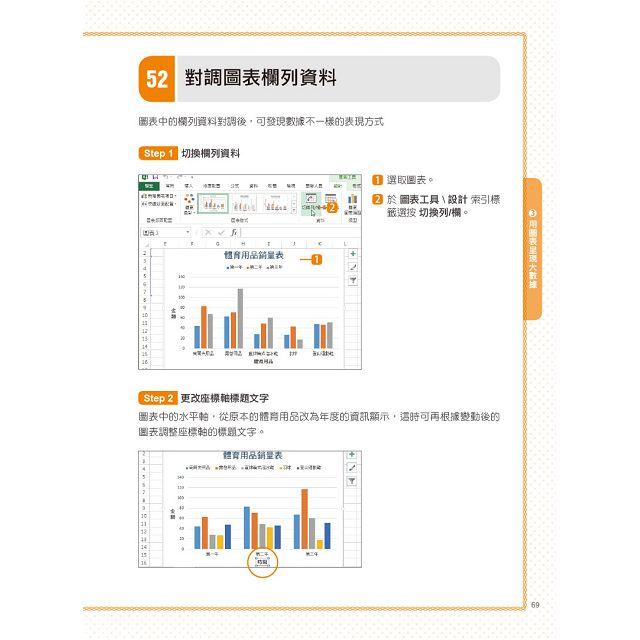 翻倍效率工作術:不會就太可惜的Excel必學圖表
