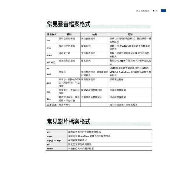 印前製程乙級檢定術科應檢寶典--最新完整術科解析(第三版)