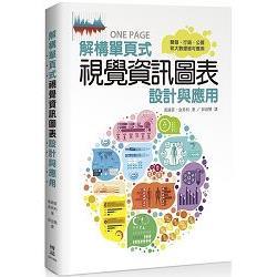解構單頁式視覺資訊圖表設計與應用