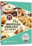 烘焙食品丙級技能檢定術科-麵包、西點蛋糕