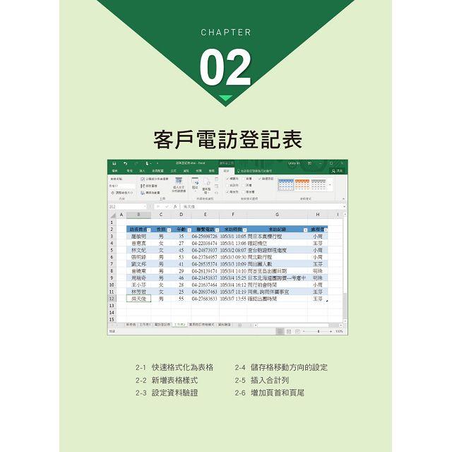 Office觀光休旅必備應用實例(適用2016/2013/2010,附影音教學與範例光碟)