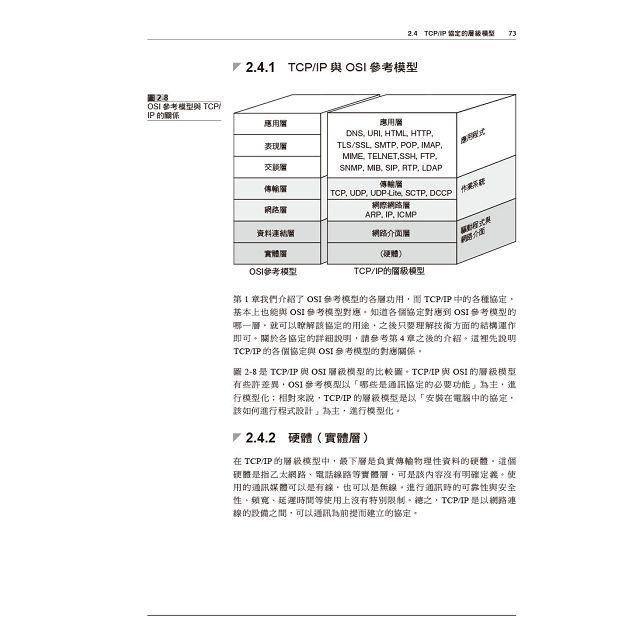 圖解TCP/IP網路通訊協定(涵蓋IPv6)