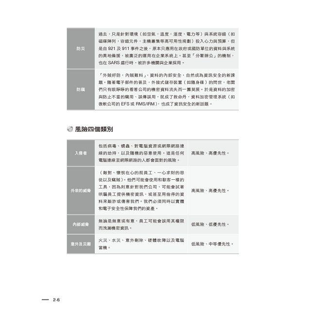 MTA Security Fundamentals國際認證教戰手冊(98-367)
