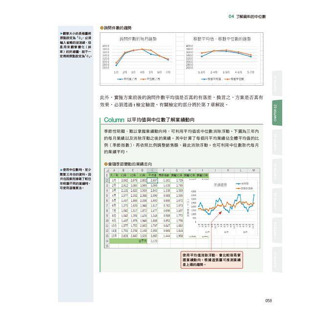 寫給上班族的Excel商用統計分析入門