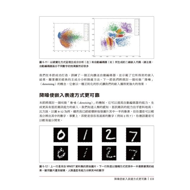 Deep Learning深度學習基礎 設計下一代人工智慧演算法