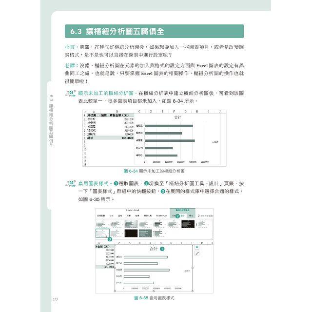 極速報表製作術 Excel樞紐分析應用全攻略