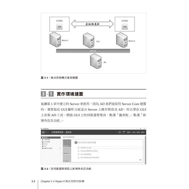 實戰高可用性Hyper-V 使用Nano Server與Server Core建置永不停機系統