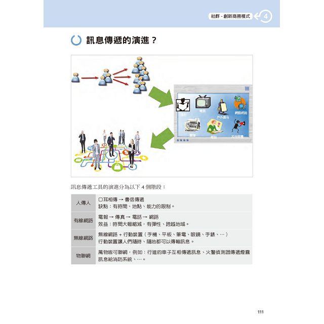 電子商務實務200講|電子商務基礎檢定認證教材