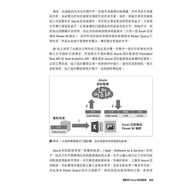 Power BI終極實戰寶典|使用Power Query與PowerBI進行資料分析