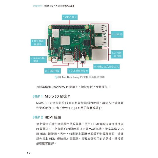 實戰AI資料導向式學習|Raspberry Pi x 深度學習 x 視覺辨識