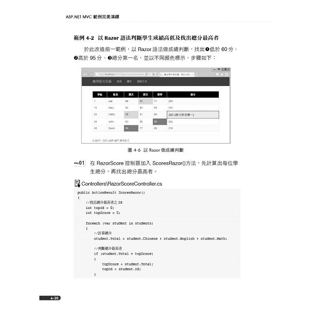 網頁程式設計ASP.NET MVC 5.x範例完美演繹-第三版(適用Visual C# 2019/2017)