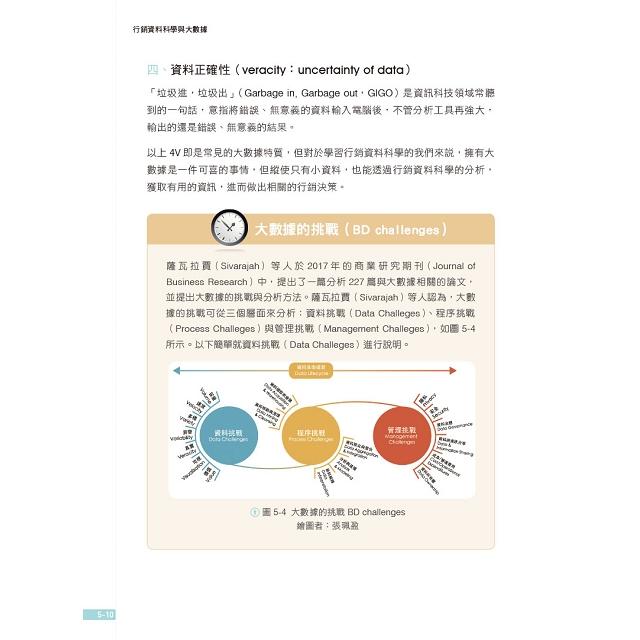行銷資料科學|大數據x市場分析x人工智慧