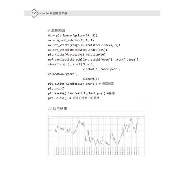 打造股市小秘書:聊天機器人x網路爬蟲x NoSQLxPython整合應用實務