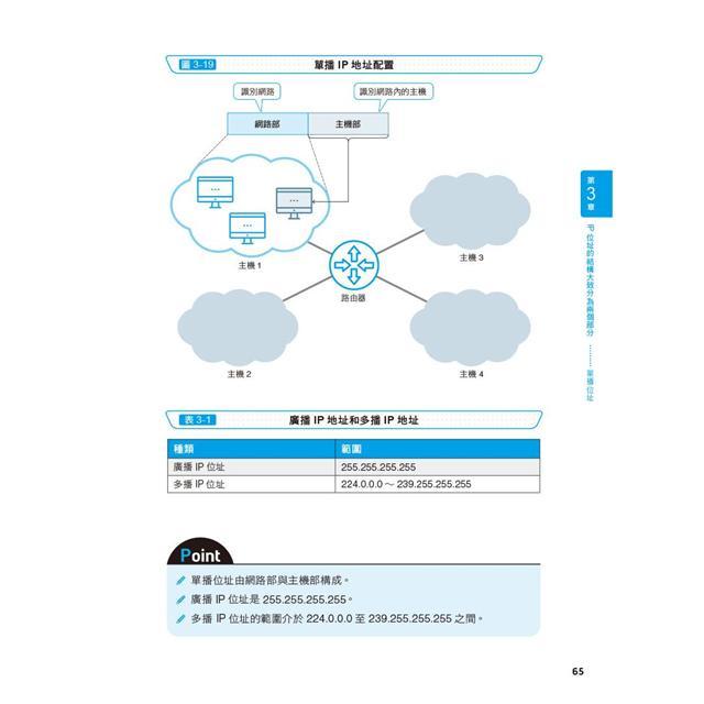 圖解網路的運作機制