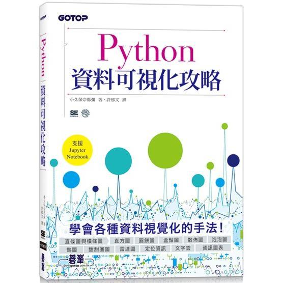 Python資料可視化攻略