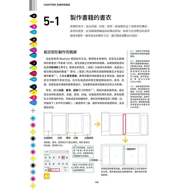 為什麼印出來變這樣?設計師一定要懂的印前設定知識