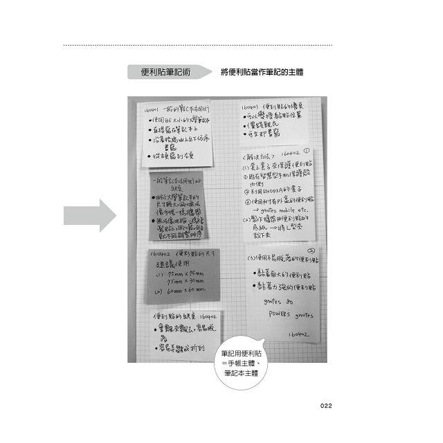 超強便利貼筆記術:從破產到資產上億的金錢專家首度公開