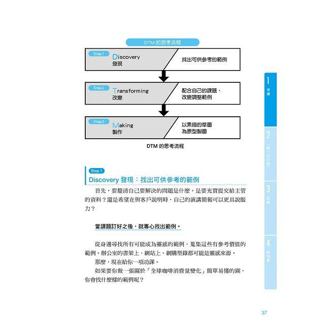 Information Design一看就懂的高效圖解溝通術:企劃、簡報、資訊傳達、視覺設計,各種職場都通用的效率翻倍