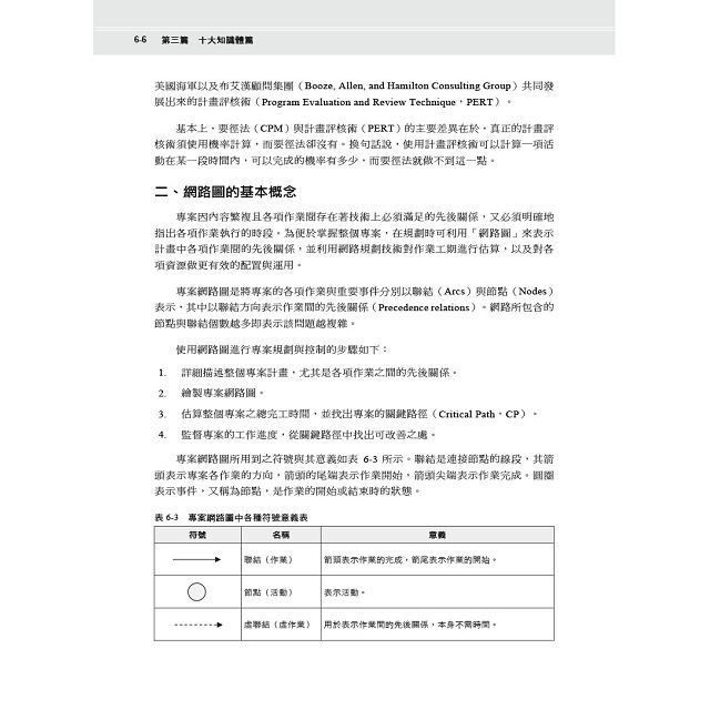 專案管理(增訂第四版):結合實務與專案管理師認證