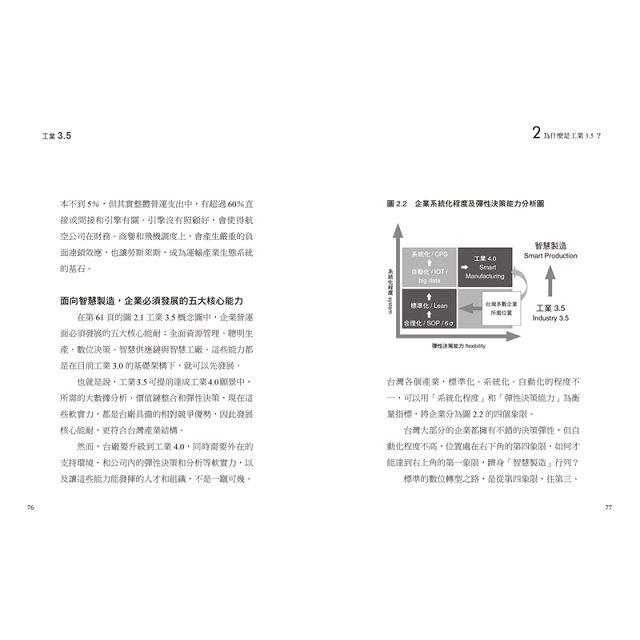 工業3.5:台灣企業邁向智慧製造與數位決策的戰略