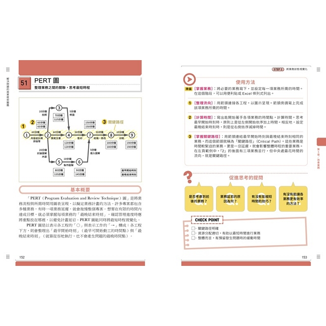 解決問題的商業框架圖鑑:七大類工作場景 ╳ 70款框架,改善企畫提案、執行力、組織管理效率,精準解決