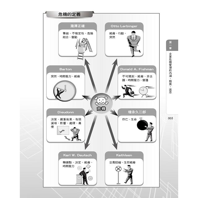 圖解企業危機管理