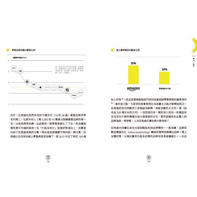 品牌親密度:6大原型×3大階段×3大層級,增強品牌與消費者互動與共鳴,圈粉又圈錢