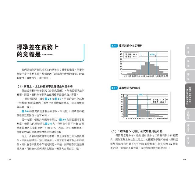 會分析是基本功,看懂結果才最強-所有工作都離不開數據,一張Excel教你如何提預算、估風險、分析市場,