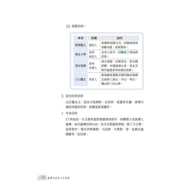 【2019最新版】臺灣自然及人文地理(附大量圖表與題庫)