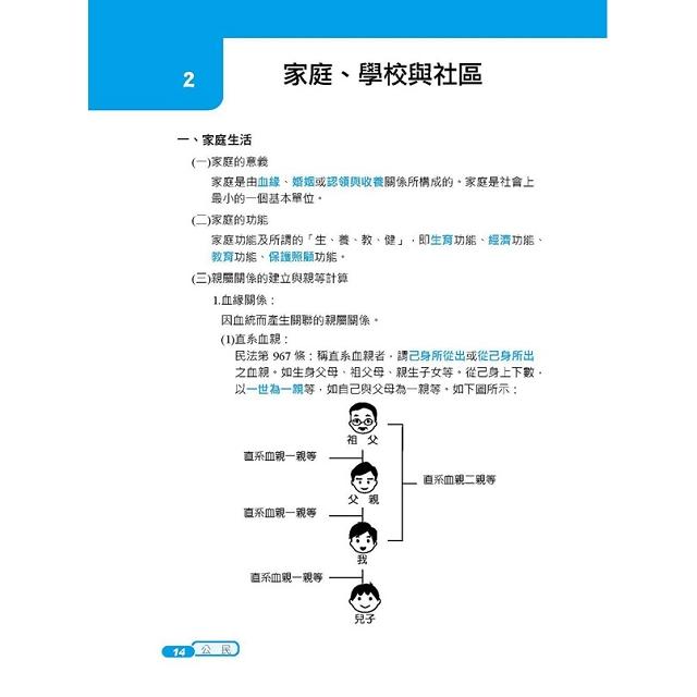 2020年公民(初等、地方五等適用)(重點速成+歷屆試題全詳解)(二十版)